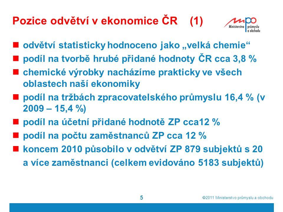 Pozice odvětví v ekonomice ČR (1)