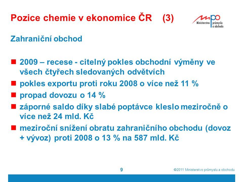Pozice chemie v ekonomice ČR (3)