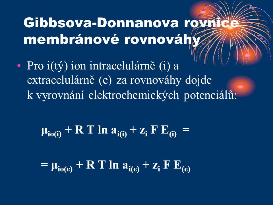 Gibbsova-Donnanova rovnice membránové rovnováhy