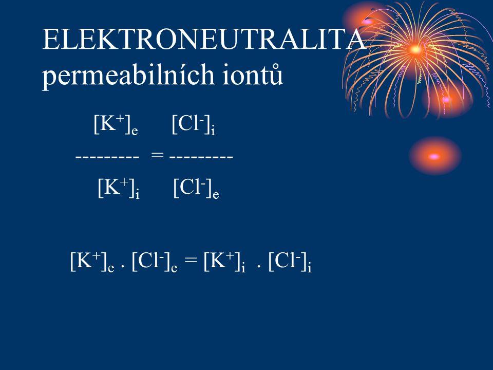 ELEKTRONEUTRALITA permeabilních iontů