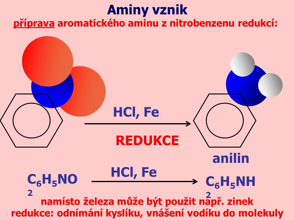 Aminy vznik HCl, Fe REDUKCE anilin HCl, Fe C6H5NO2 C6H5NH2