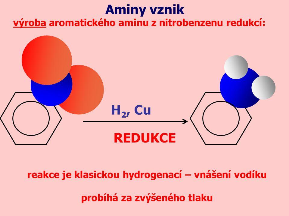 Aminy vznik H2, Cu REDUKCE