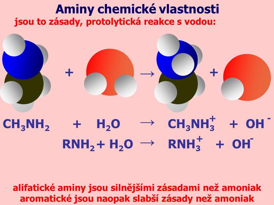 → → → Aminy chemické vlastnosti + + CH3NH2 + H2O CH3NH3 + OH RNH2