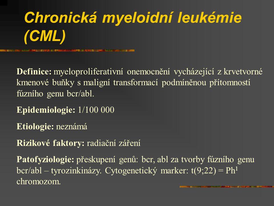 Chronická myeloidní leukémie (CML)