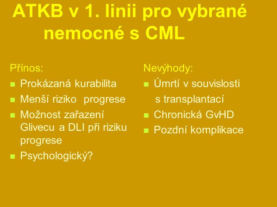 ATKB v 1. linii pro vybrané nemocné s CML