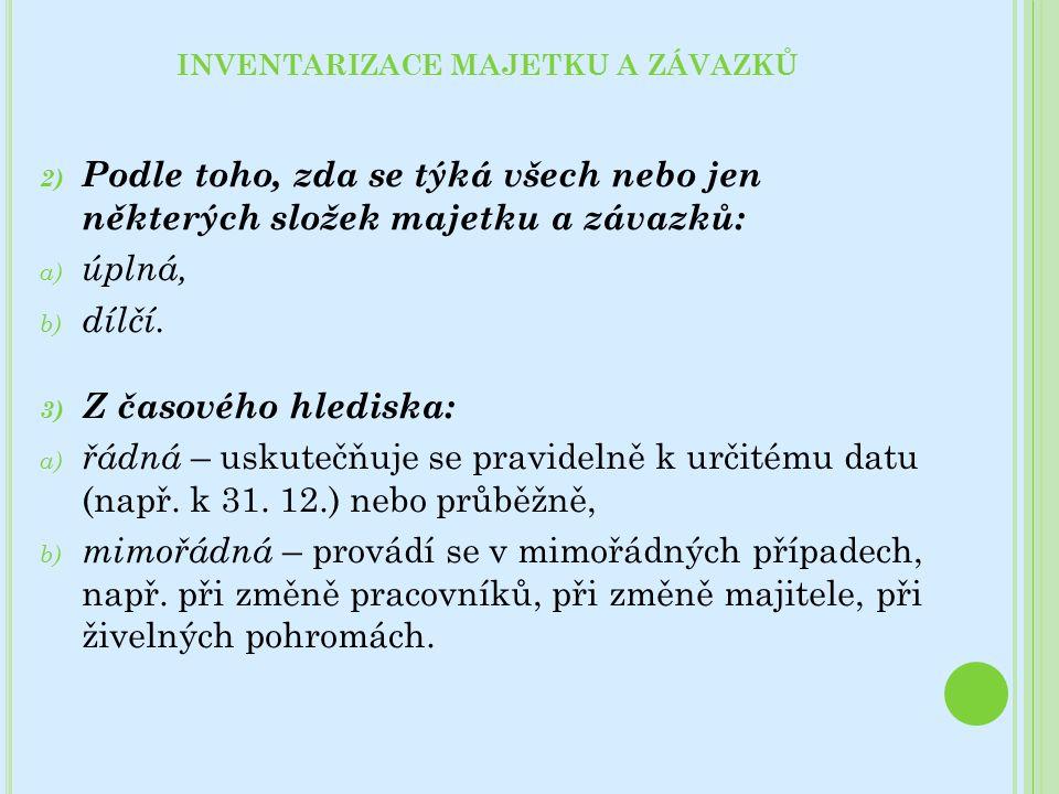 inventarizace majetku a závazků