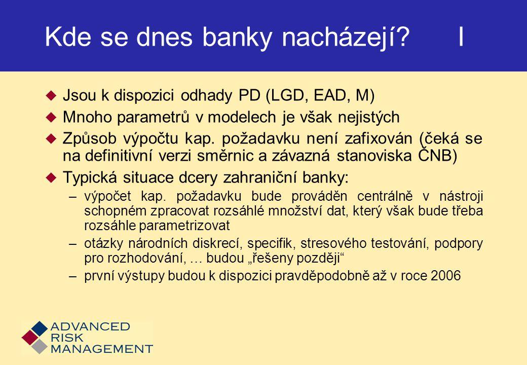 Kde se dnes banky nacházejí I