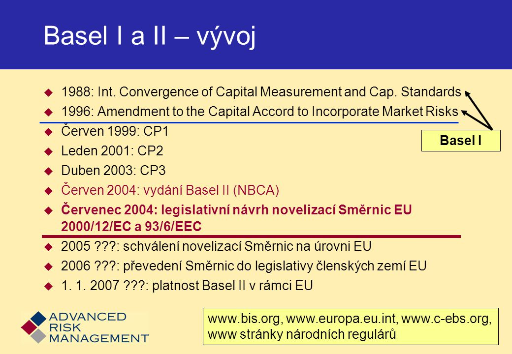 Basel I a II – vývoj 1988: Int. Convergence of Capital Measurement and Cap. Standards.