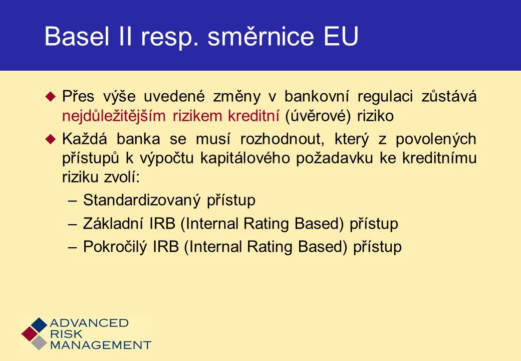 Basel II resp. směrnice EU
