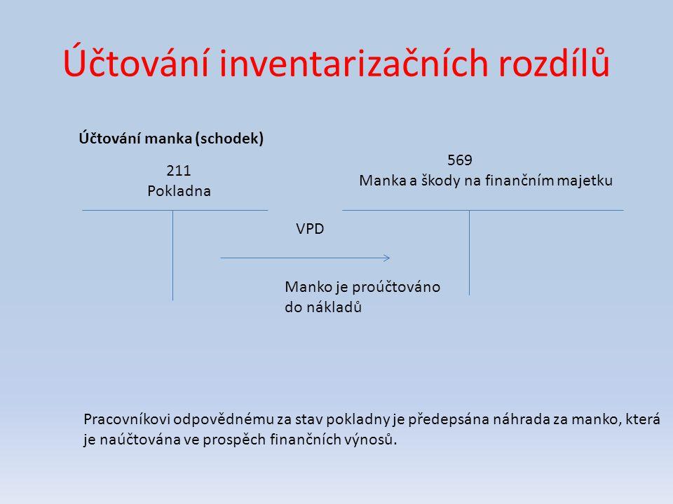 Účtování inventarizačních rozdílů