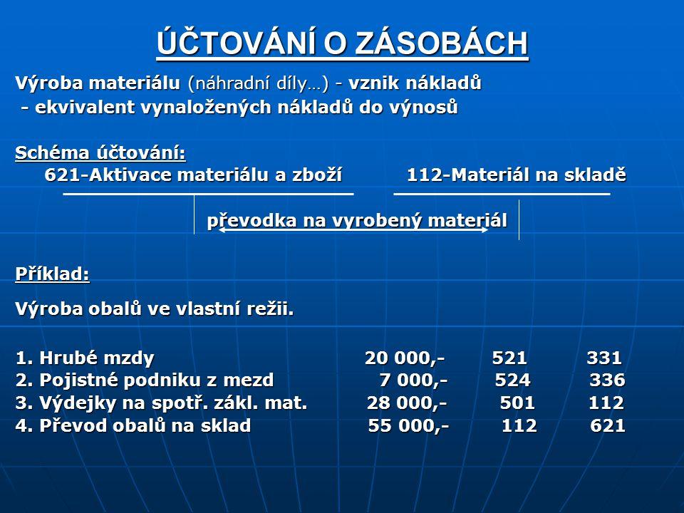 ÚČTOVÁNÍ O ZÁSOBÁCH Výroba materiálu (náhradní díly…) - vznik nákladů