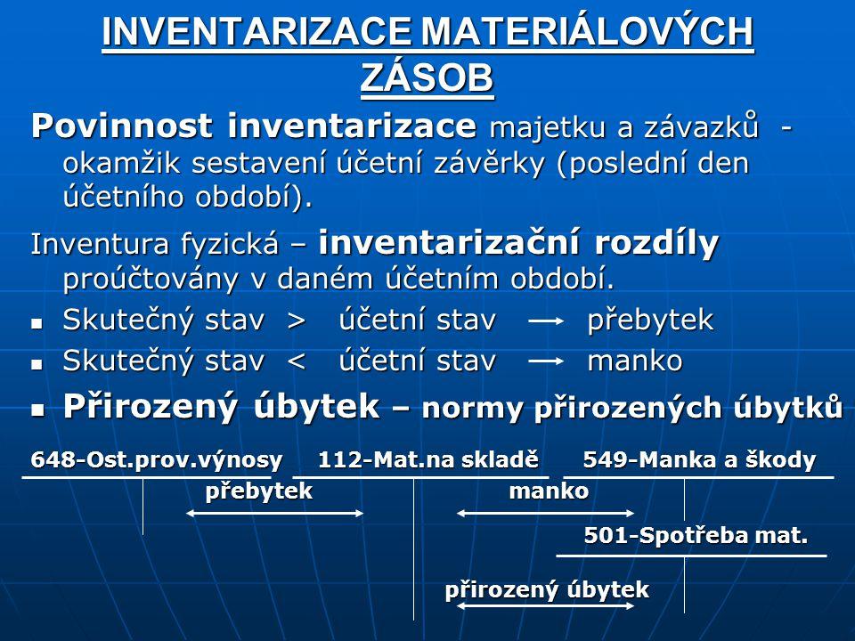 INVENTARIZACE MATERIÁLOVÝCH ZÁSOB