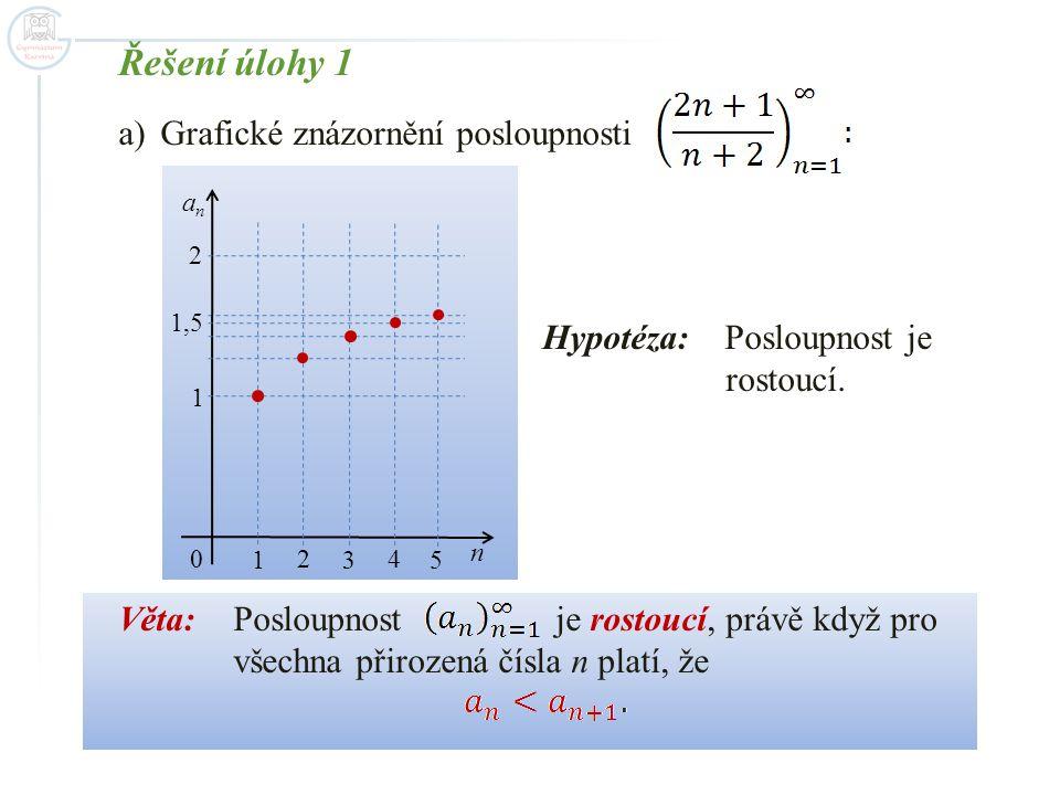 Řešení úlohy 1 Grafické znázornění posloupnosti