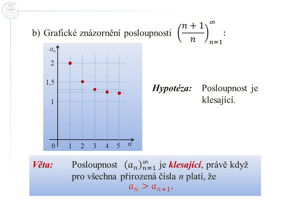 b) Grafické znázornění posloupnosti