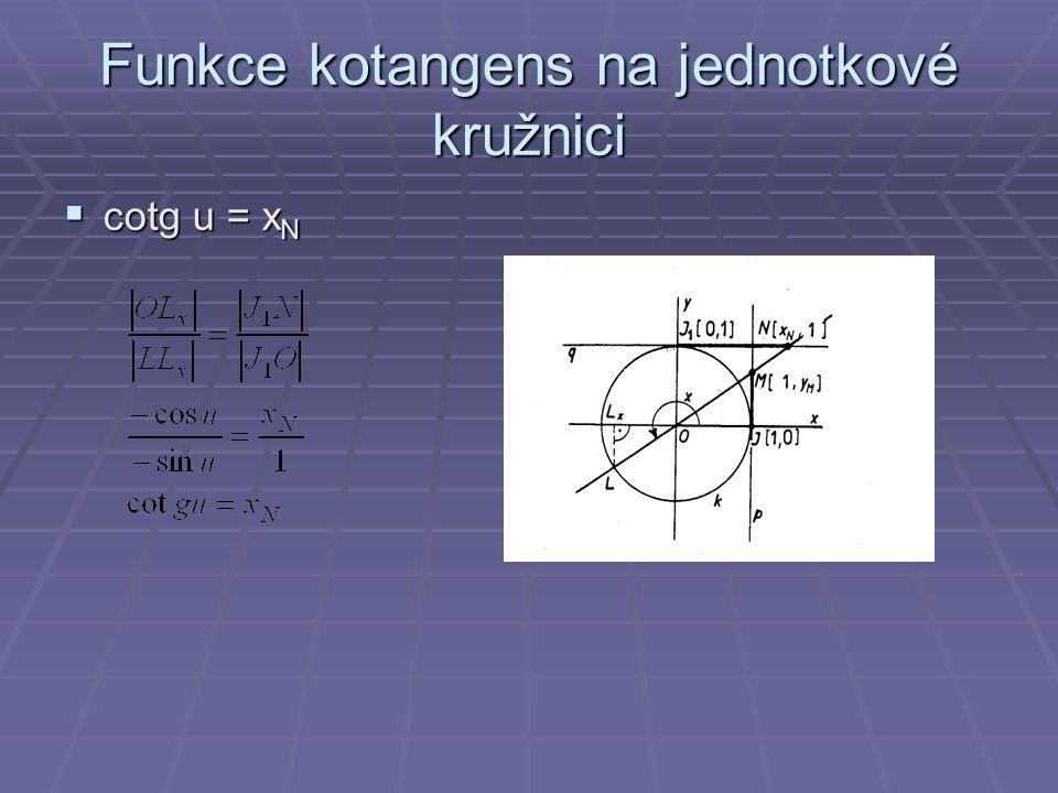 Funkce kotangens na jednotkové kružnici