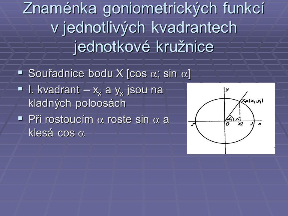 Znaménka goniometrických funkcí v jednotlivých kvadrantech jednotkové kružnice