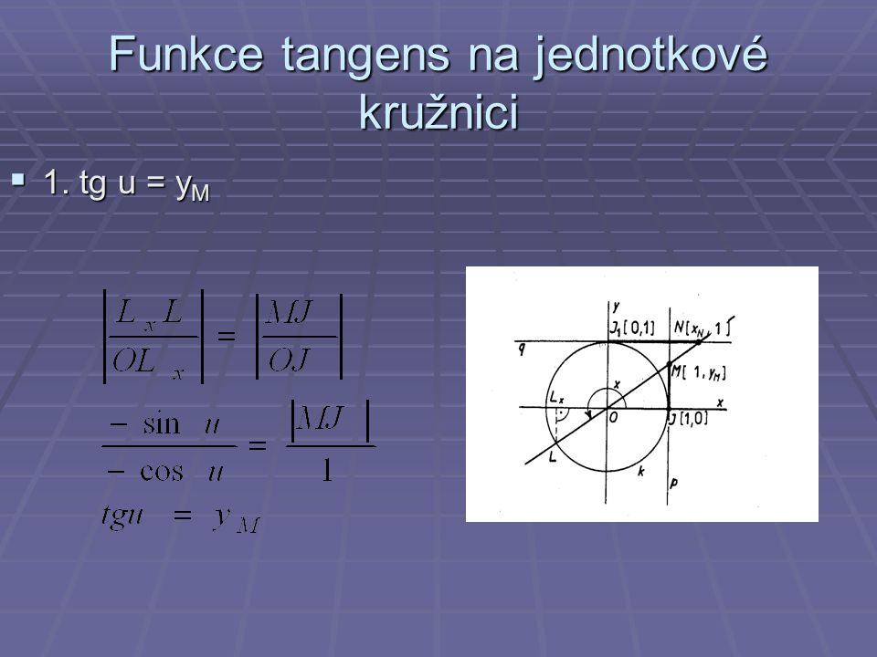 Funkce tangens na jednotkové kružnici