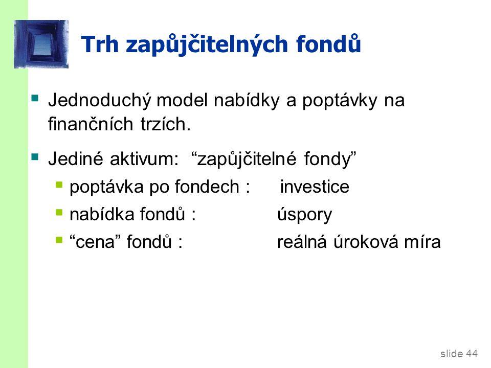 Poptávka po fondech: Investice