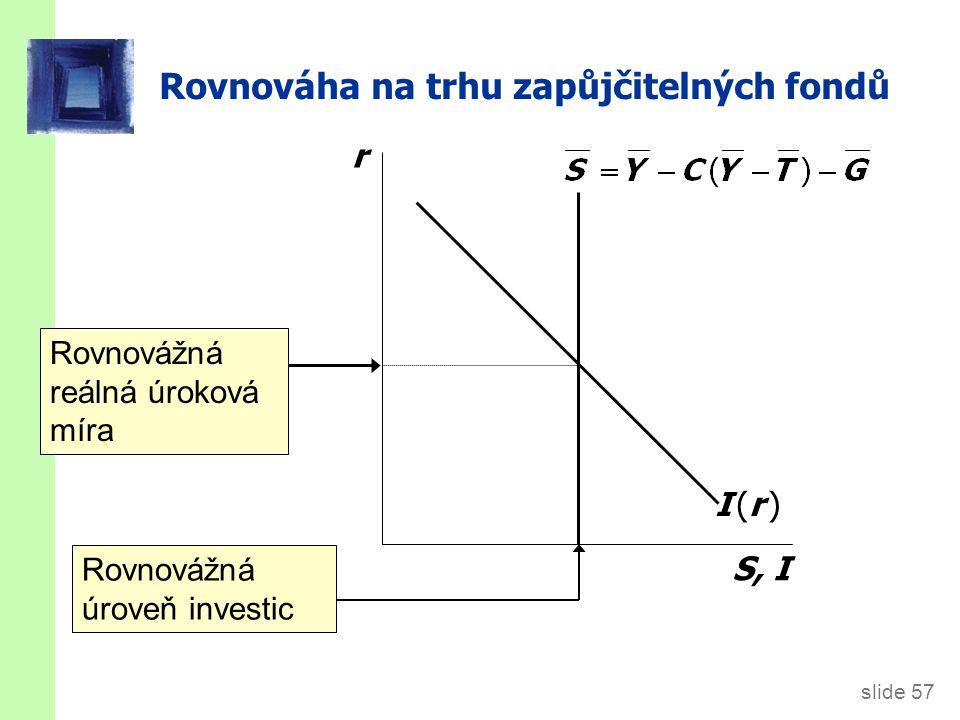 Speciální role r Rovnováha na trhu Z.F. Rovnováha na trhu zboží