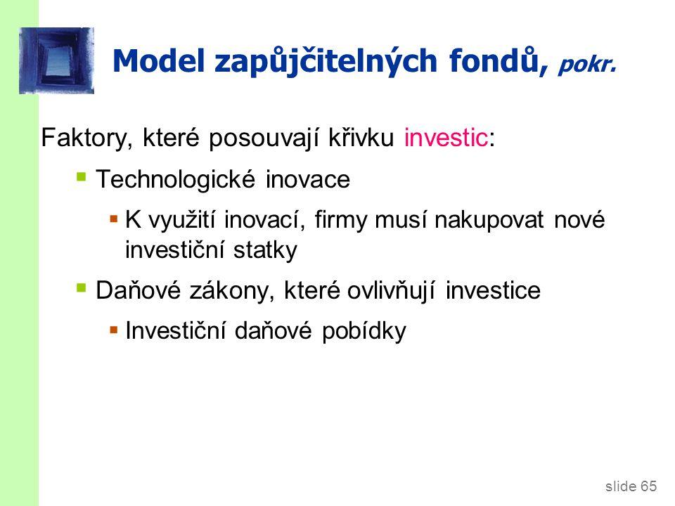 Zvýšení investiční poptávky