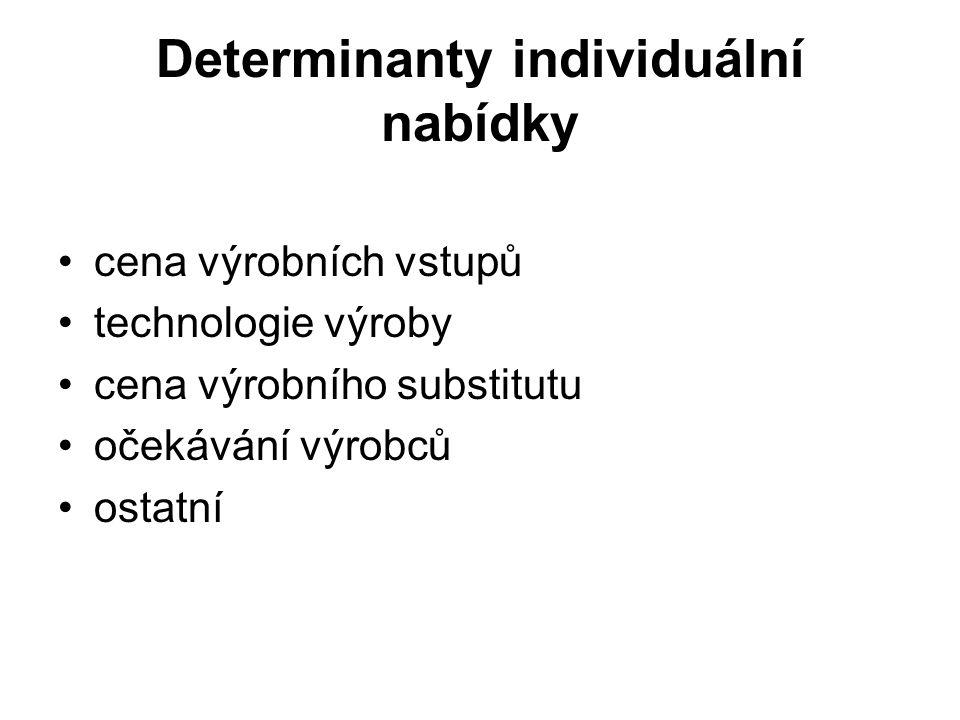 Determinanty individuální nabídky