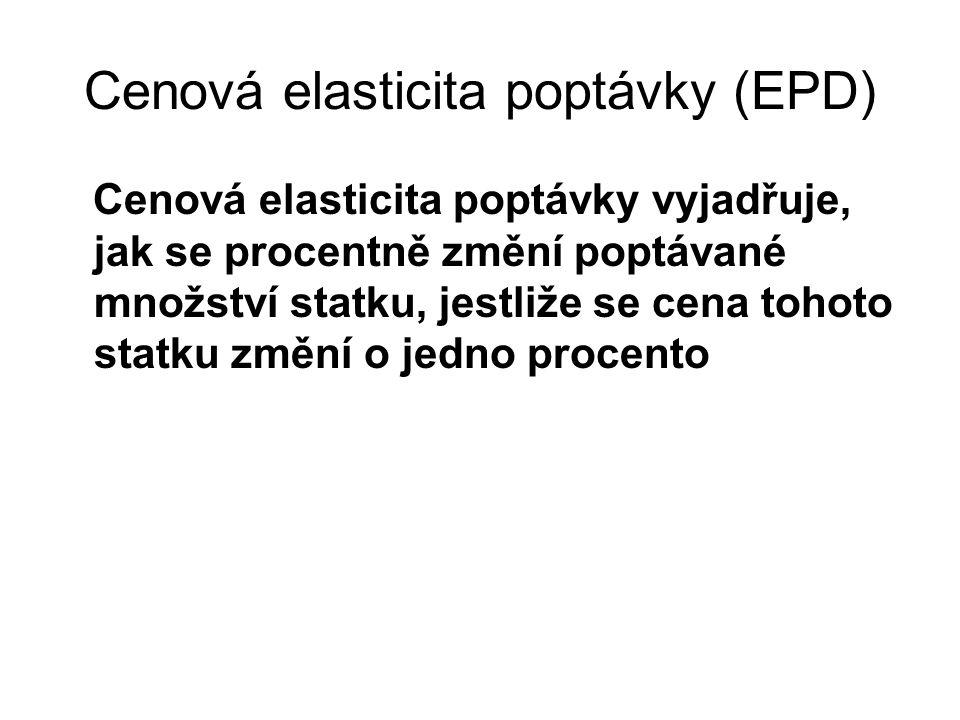 Cenová elasticita poptávky (EPD)