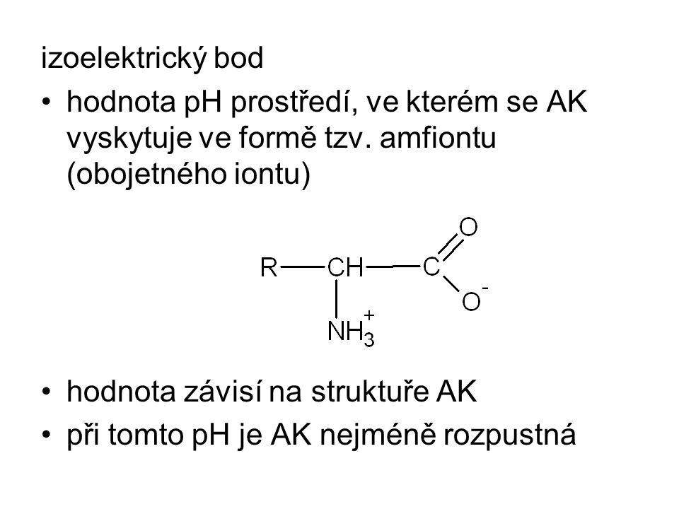 izoelektrický bod hodnota pH prostředí, ve kterém se AK vyskytuje ve formě tzv. amfiontu (obojetného iontu)