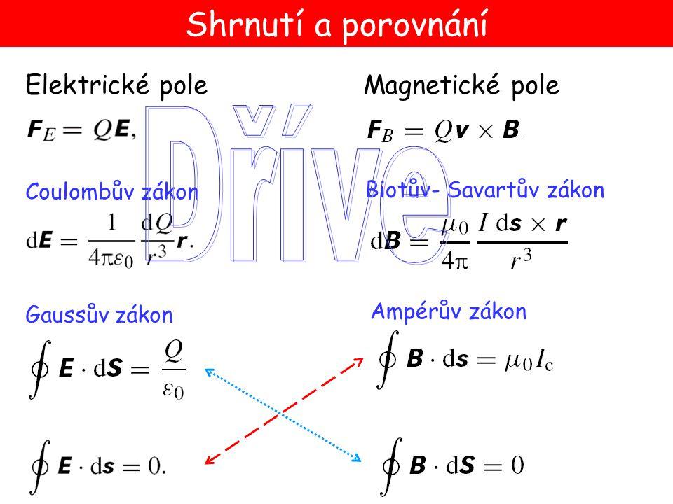 Shrnutí a porovnání Dříve Elektrické pole Magnetické pole