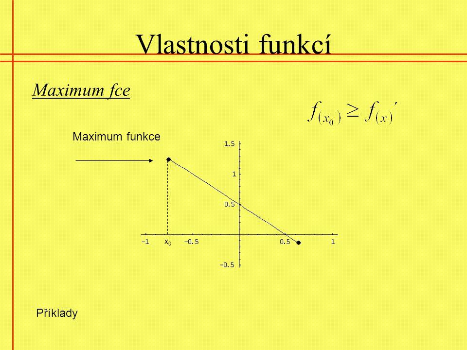 Vlastnosti funkcí Maximum fce Maximum funkce x0 Příklady