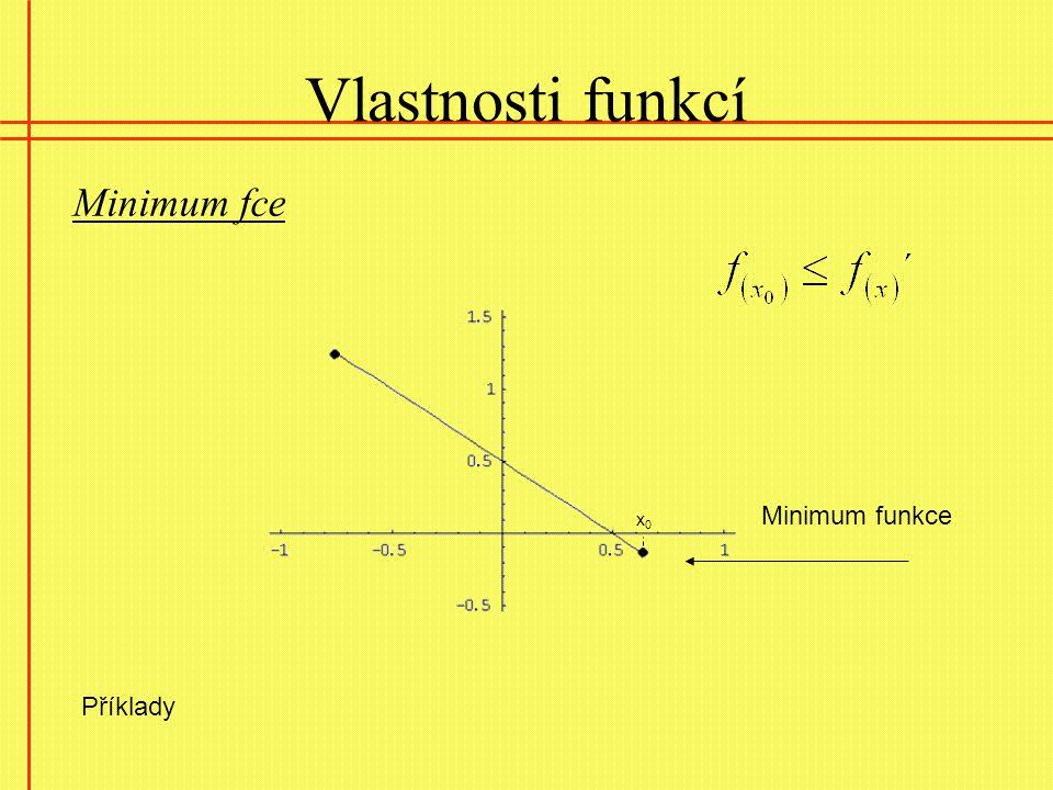 Vlastnosti funkcí Minimum fce Minimum funkce x0 Příklady