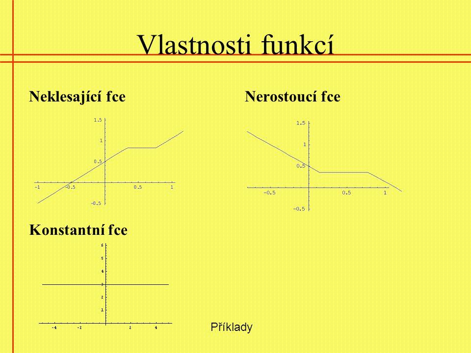 Vlastnosti funkcí Neklesající fce Nerostoucí fce Konstantní fce