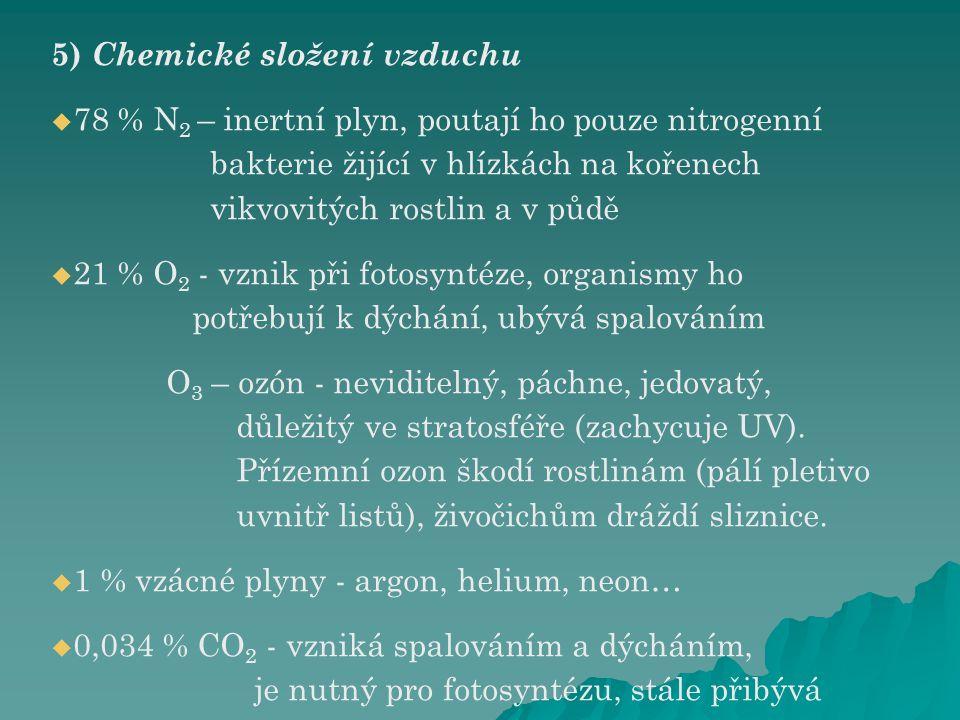 5) Chemické složení vzduchu