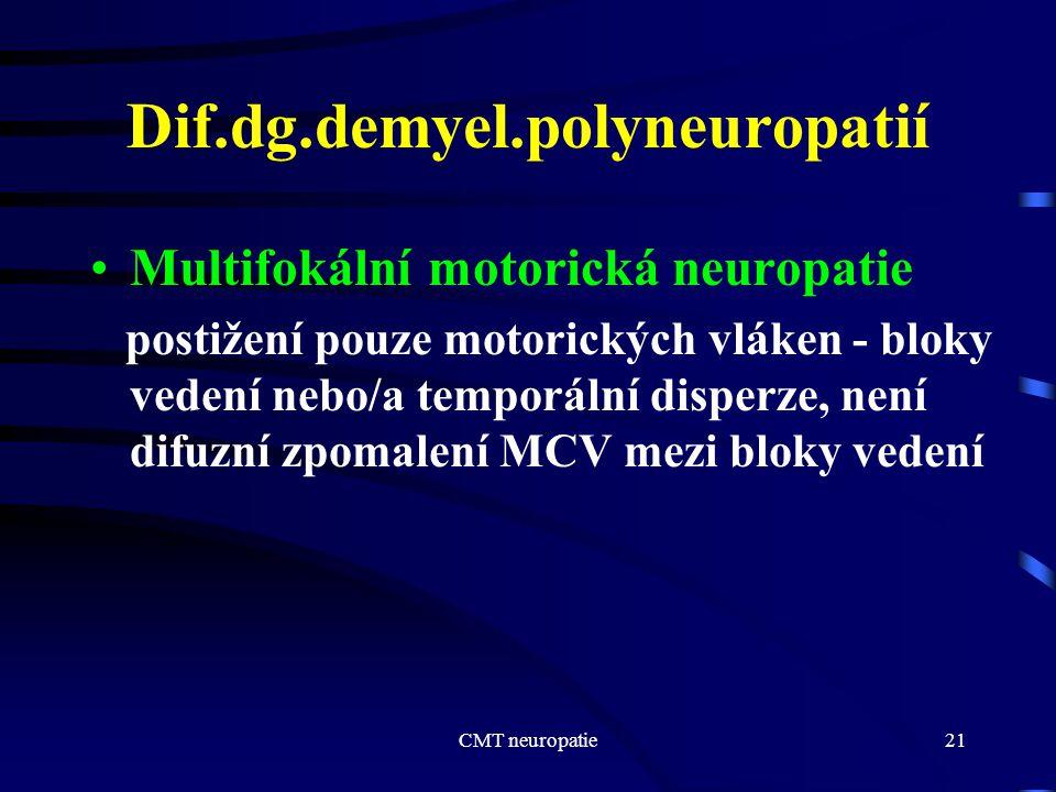 Dif.dg.demyel.polyneuropatií