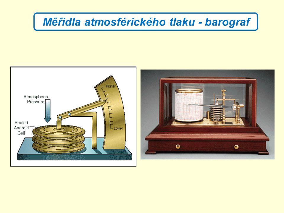 Měřidla atmosférického tlaku - barograf
