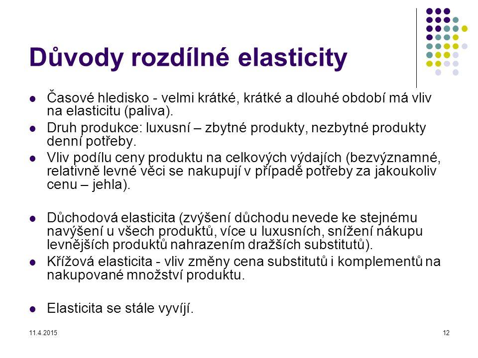 Důvody rozdílné elasticity