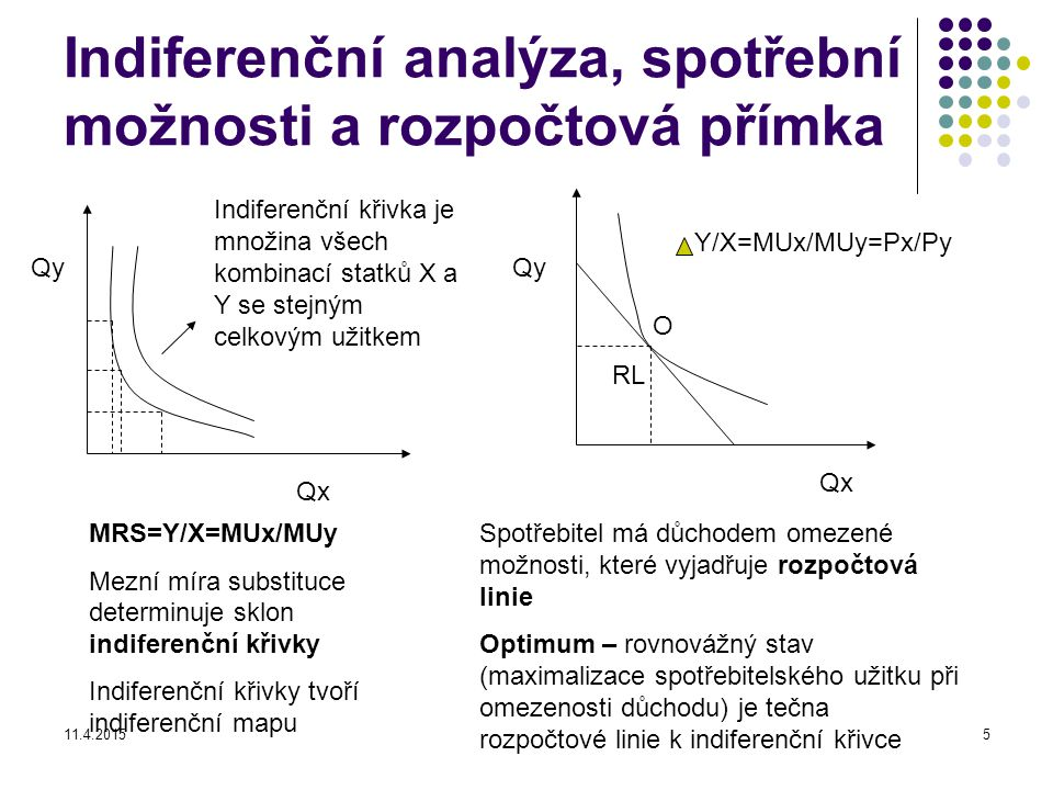 Indiferenční analýza, spotřební možnosti a rozpočtová přímka