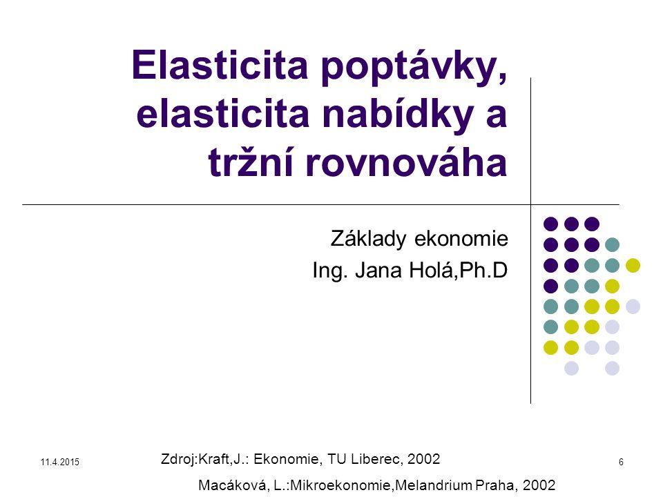 Elasticita poptávky, elasticita nabídky a tržní rovnováha
