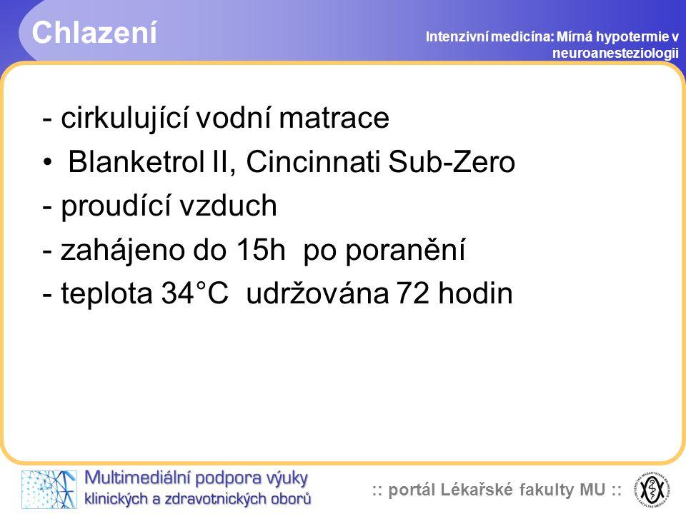 - cirkulující vodní matrace Blanketrol II, Cincinnati Sub-Zero