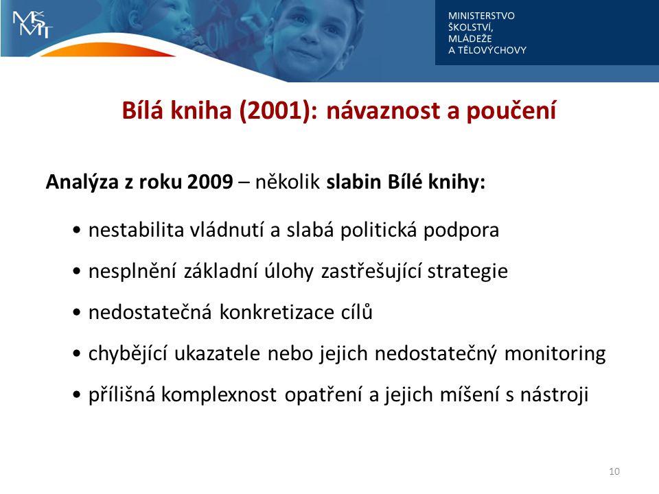 Bílá kniha (2001): návaznost a poučení