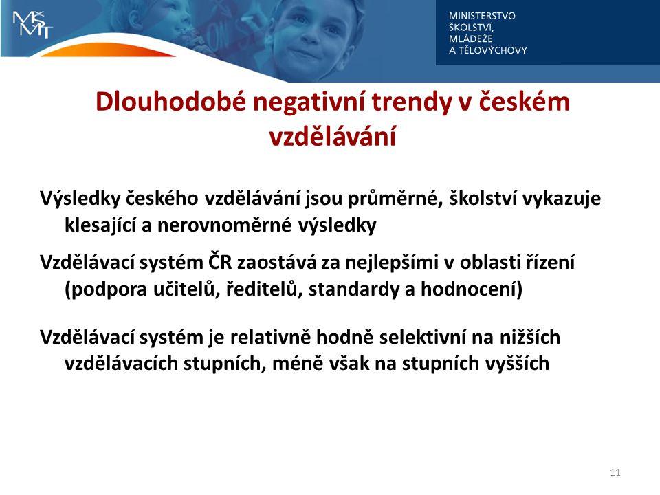 Dlouhodobé negativní trendy v českém vzdělávání