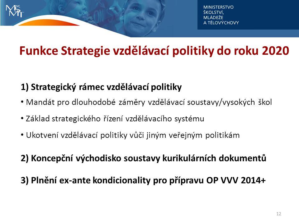 Funkce Strategie vzdělávací politiky do roku 2020