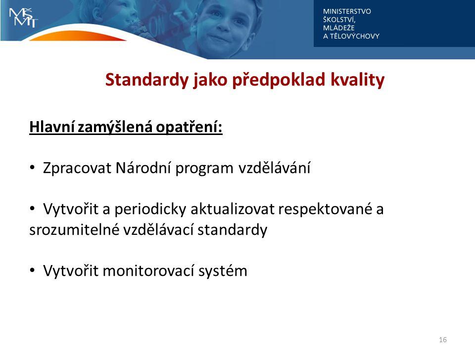 Standardy jako předpoklad kvality