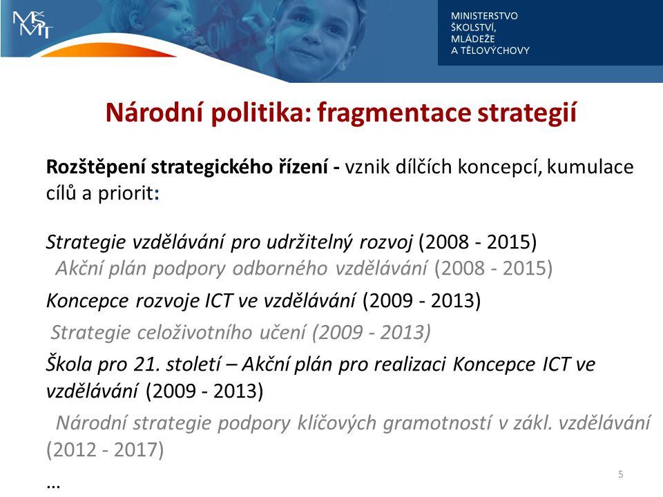 Národní politika: fragmentace strategií