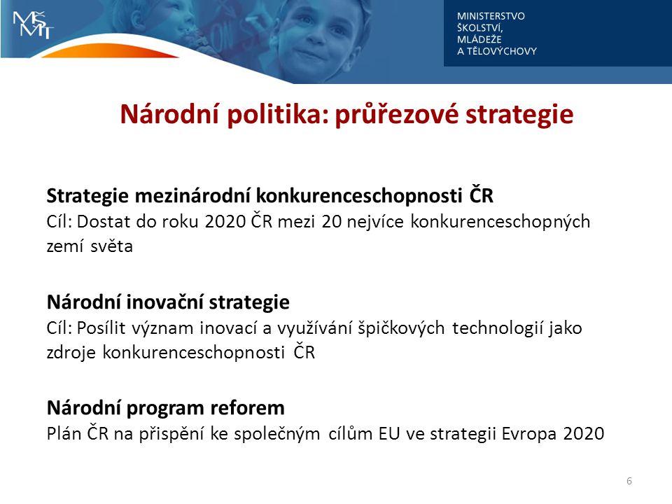 Národní politika: průřezové strategie
