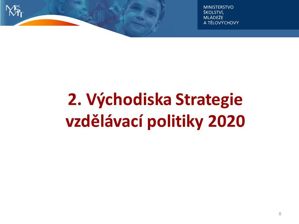 2. Východiska Strategie vzdělávací politiky 2020