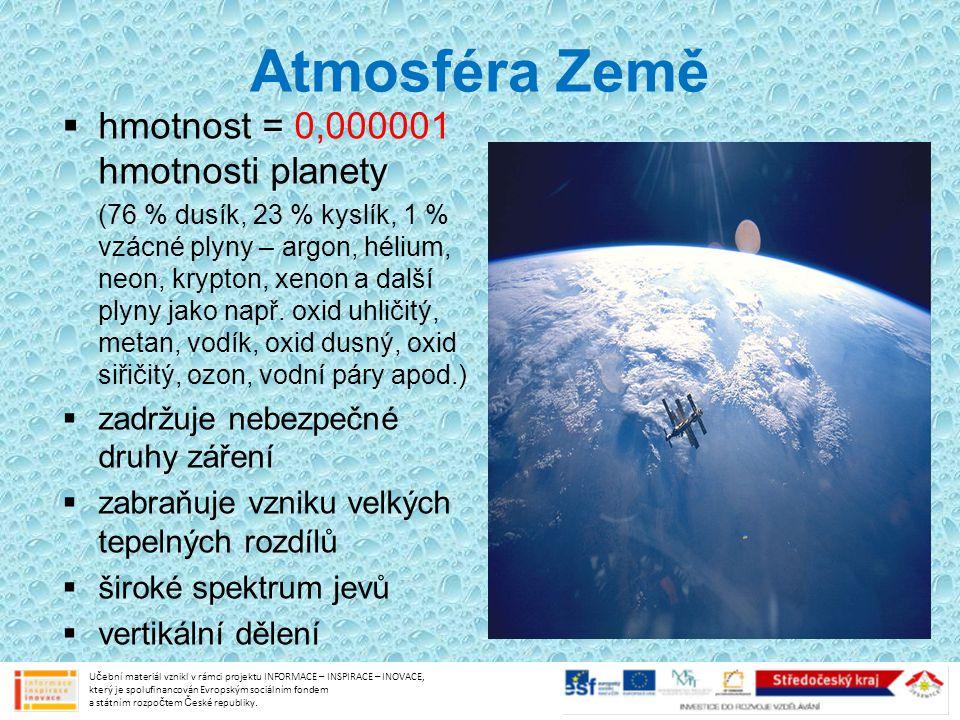 Atmosféra Země hmotnost = 0,000001 hmotnosti planety