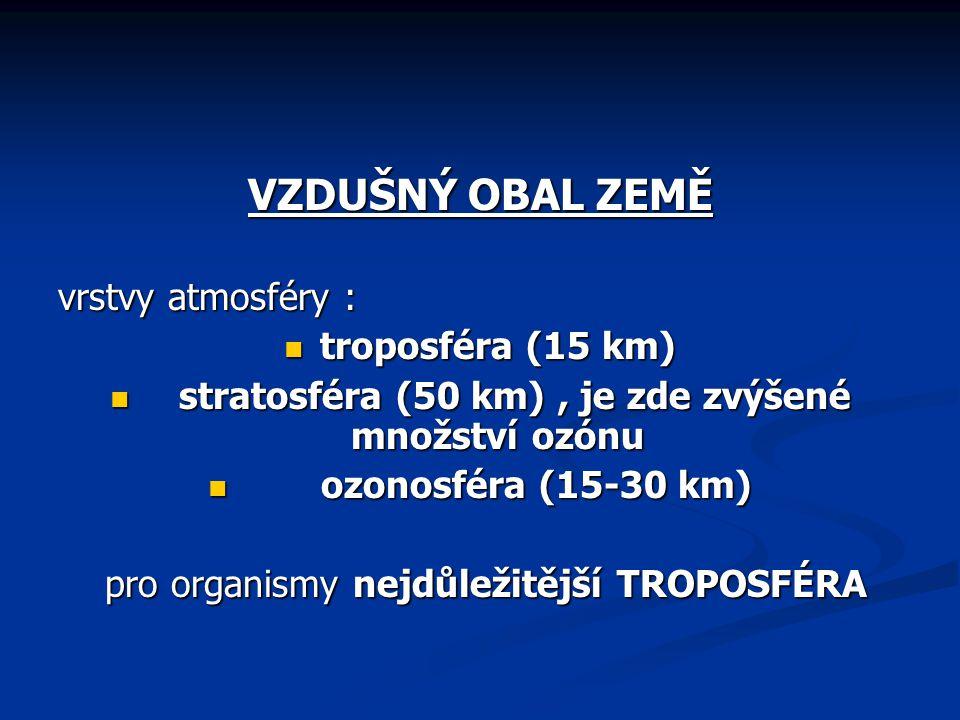 stratosféra (50 km) , je zde zvýšené množství ozónu