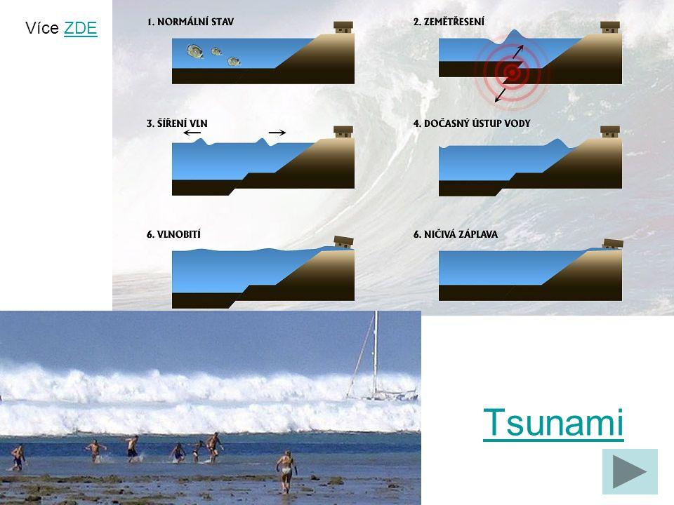 Více ZDE Tsunami
