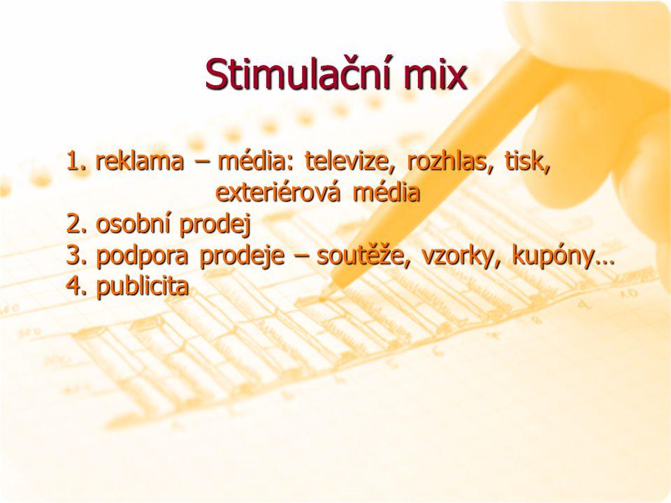 Stimulační mix