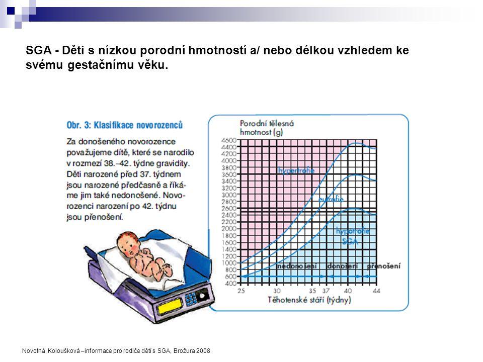 SGA - Děti s nízkou porodní hmotností a/ nebo délkou vzhledem ke svému gestačnímu věku.